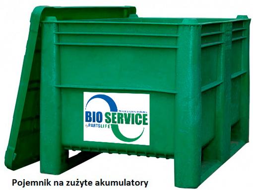 BS BIO – program do obsługi gospodarki odpadami