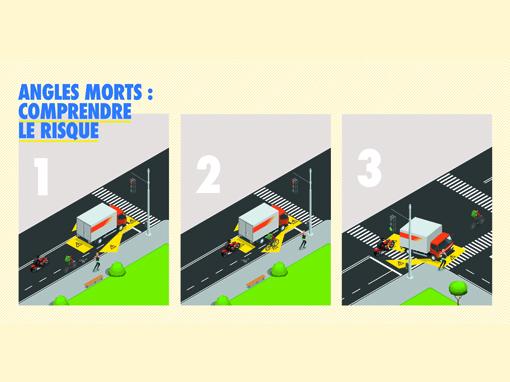 We francuskich miastach oznaczamy martwe pole!